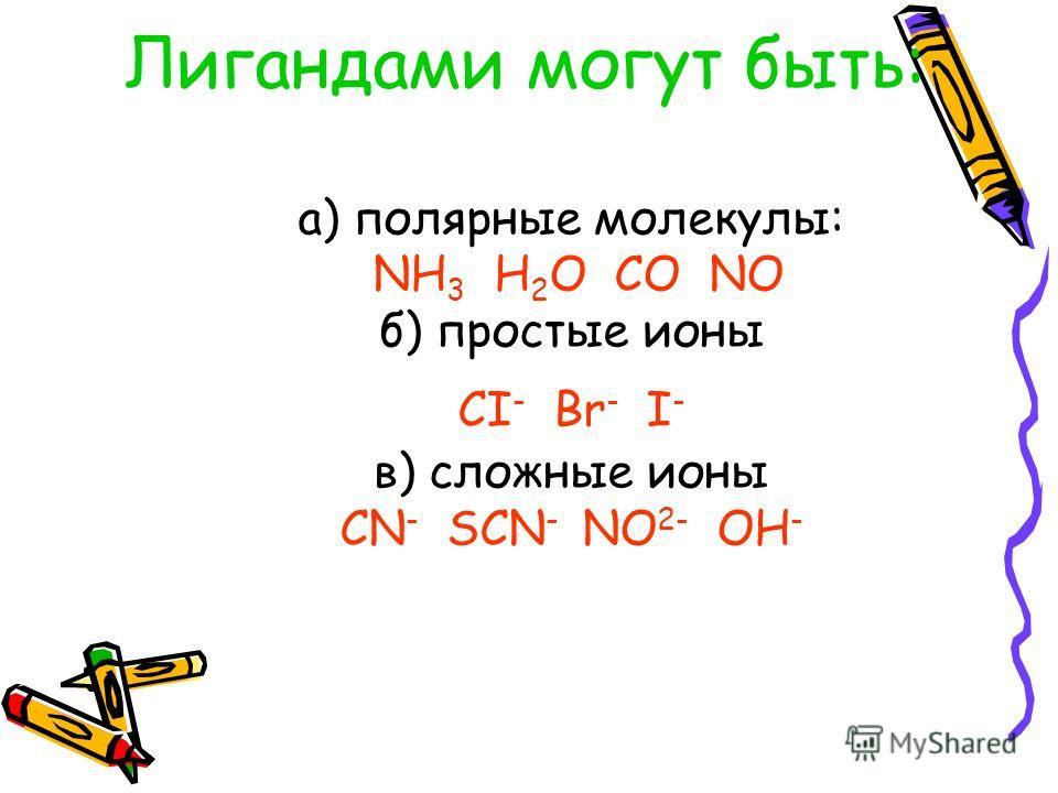 Лигандами могут быть: а) полярные молекулы: NH 3 H 2 O CO NO б) простые ионы CI - Br - I - в) сложные ионы CN - SCN - NO 2- OH -