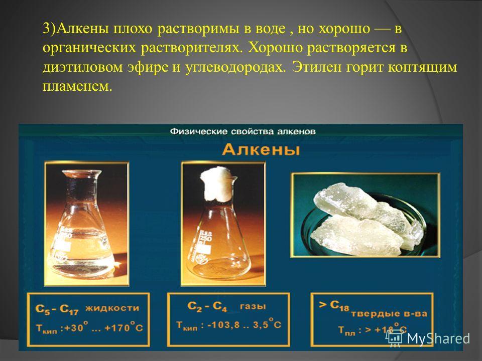 3)Алкены плохо растворимы в воде, но хорошо в органических растворителях. Хорошо растворяется в диэтиловом эфире и углеводородах. Этилен горит коптящим пламенем.