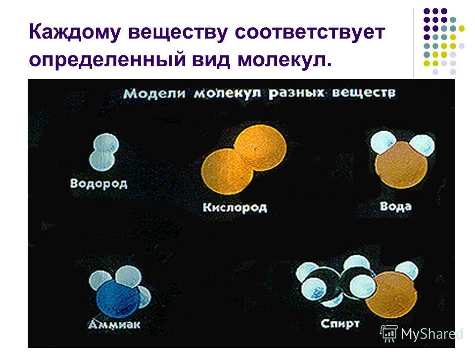 Каждому веществу соответствует определенный вид молекул.