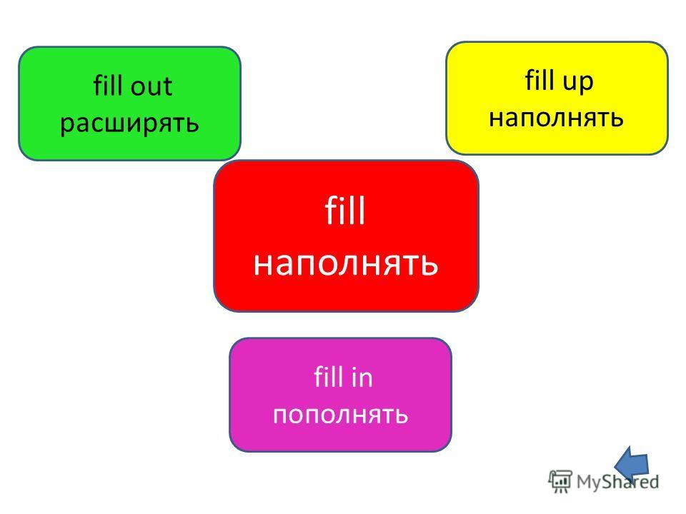 fill наполнять fill in пополнять fill out расширять fill up наполнять