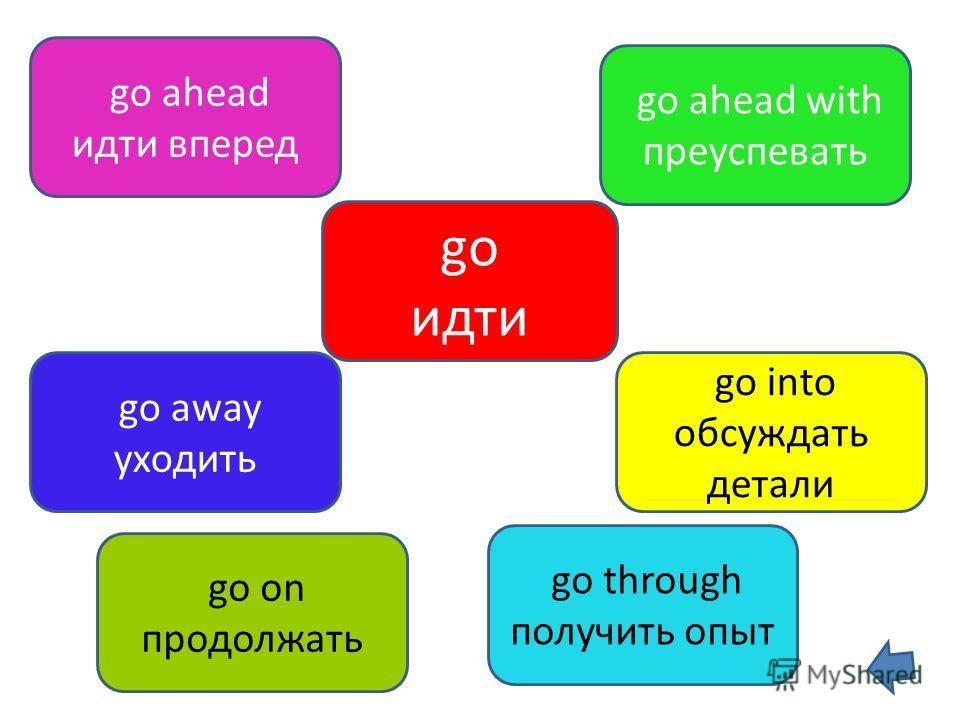 go идти go through получить опыт go ahead идти вперед go ahead with преуспевать go on продолжать go into обсуждать детали go away уходить