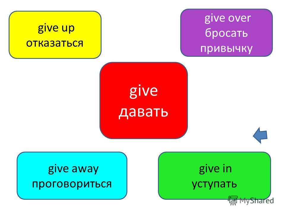 give давать give away проговориться give in уступать give up отказаться give over бросать привычку