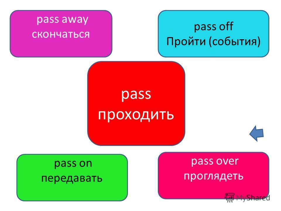 pass проходить pass away скончаться pass off Пройти (события) pass on передавать pass over проглядеть