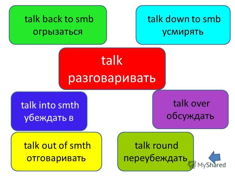 talk разговаривать talk round переубеждать talk out of smth отговаривать talk back to smb огрызаться talk down to smb усмирять talk into smth убеждать в talk over обсуждать