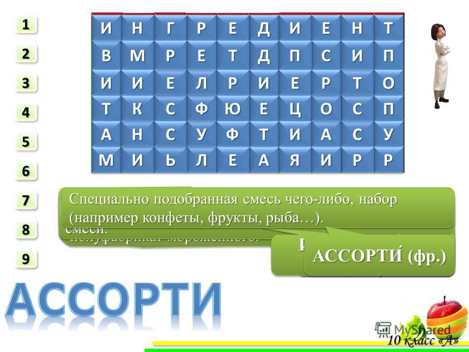 Выявить роль заимствованных слов в русском языке. Определить причины заимствования иностранных слов. Исследовать, как часто мы употребляем в речи иностранные слова.