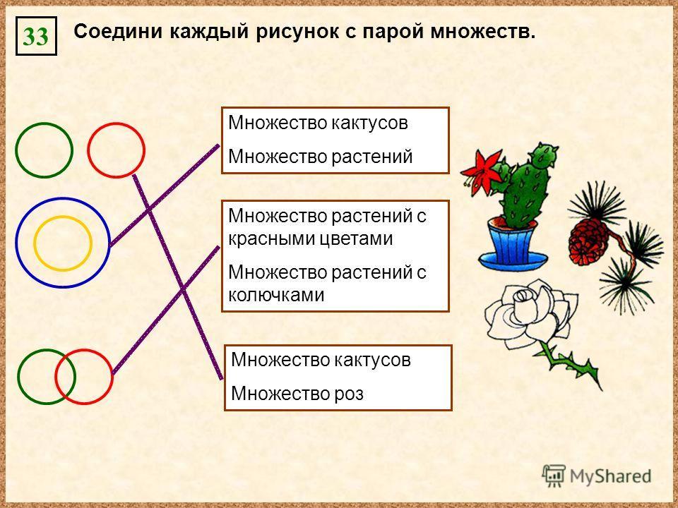 33 Соедини каждый рисунок с парой множеств. Множество кактусов Множество растений Множество растений с красными цветами Множество растений с колючками Множество кактусов Множество роз