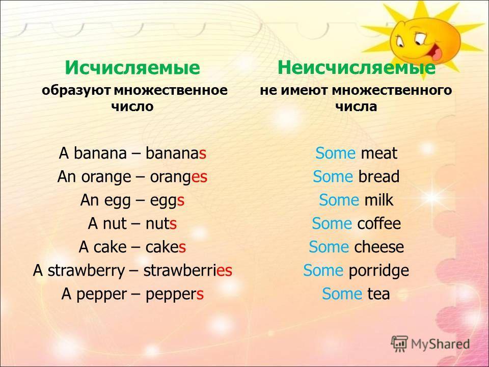 Исчисляемые образуют множественное число A banana – bananas An orange – oranges An egg – eggs A nut – nuts A cake – cakes A strawberry – strawberries A pepper – peppers Неисчисляемые не имеют множественного числа Some meat Some bread Some milk Some c