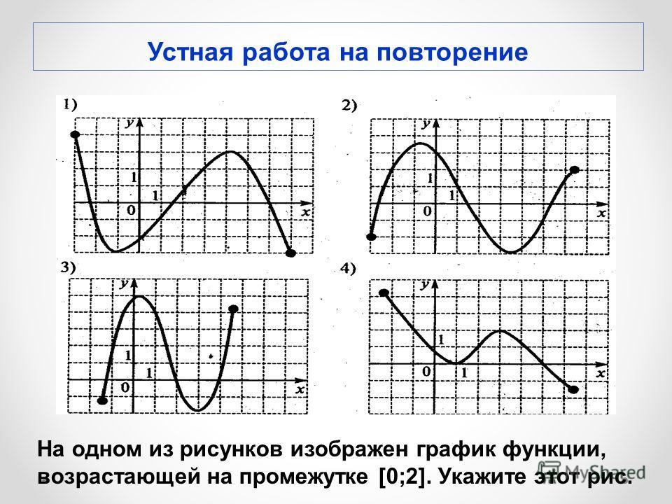 На одном из рисунков изображен график функции, возрастающей на промежутке [0;2]. Укажите этот рис. Устная работа на повторение