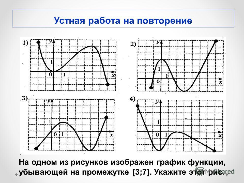 На одном из рисунков изображен график функции, убывающей на промежутке [3;7]. Укажите этот рис. Устная работа на повторение
