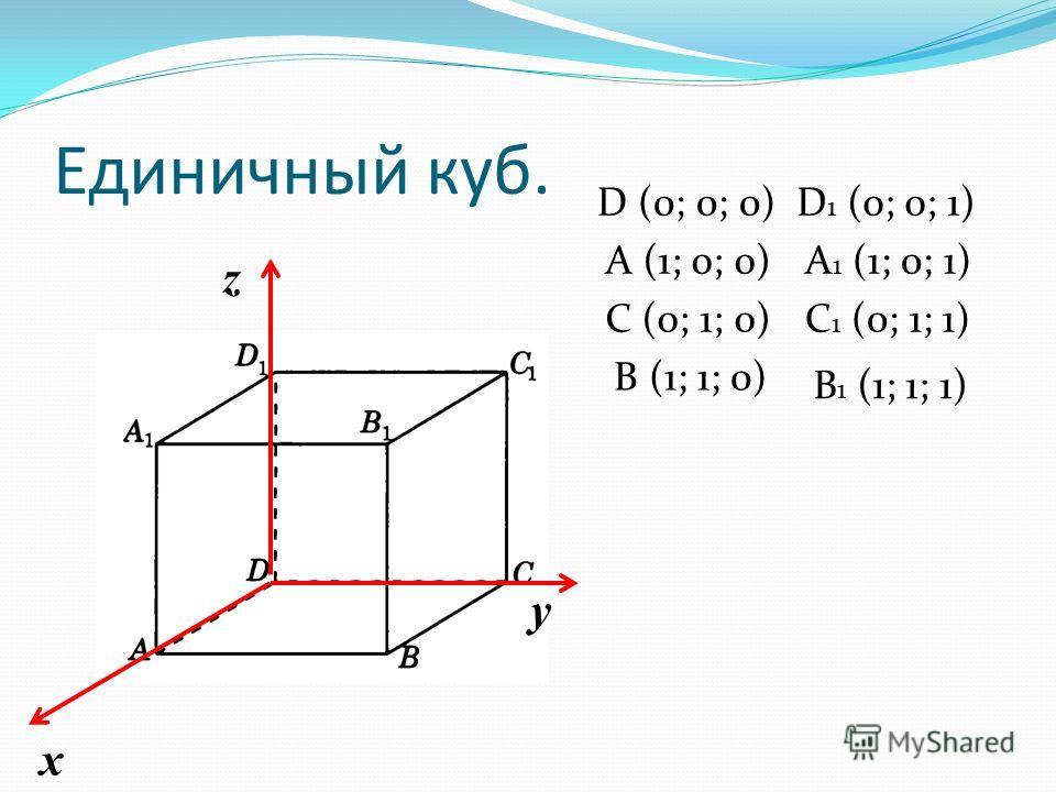 Единичный куб. х у z D (0; 0; 0) A (1; 0; 0) C (0; 1; 0) B (1; 1; 0) D 1 (0; 0; 1) A 1 (1; 0; 1) C 1 (0; 1; 1) B 1 (1; 1; 1)