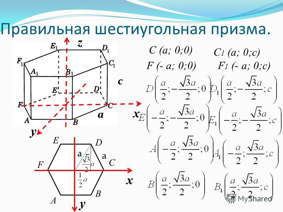 Правильная шестиугольная призма. х у C F D E B A a a C (a; 0;0) F (- a; 0;0) х у z C 1 (a; 0;c) F 1 (- a; 0;c) a c
