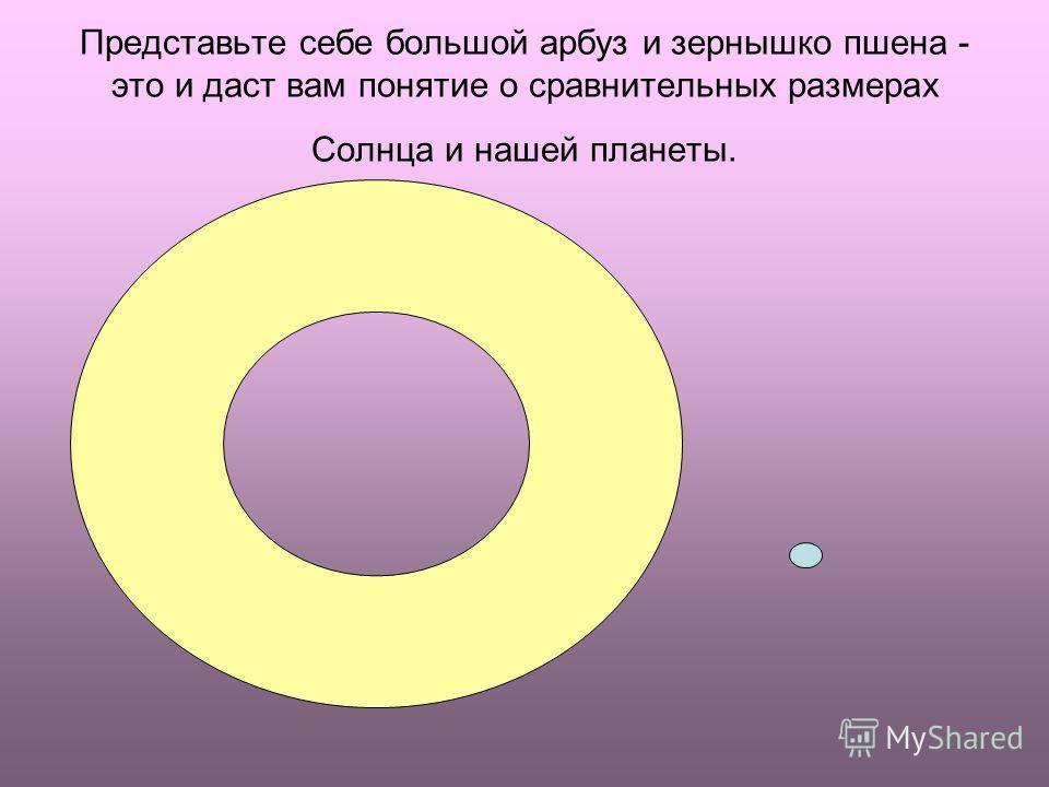Представьте себе большой арбуз и зернышко пшена - это и даст вам понятие о сравнительных размерах Солнца и нашей планеты.