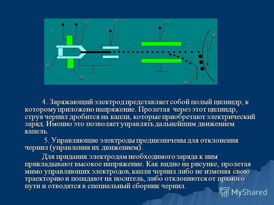 4. Заряжающий электрод представляет собой полый цилиндр, к которому приложено напряжение. Пролетая через этот цилиндр, струя чернил дробится на капли, которые приобретают электрический заряд. Именно это позволяет управлять дальнейшим движением капель