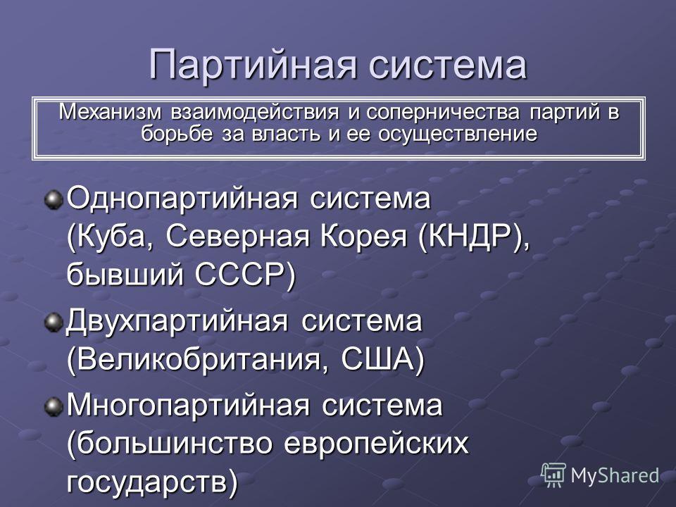 Партийная система Однопартийная система (Куба, Северная Корея (КНДР), бывший СССР) Двухпартийная система (Великобритания, США) Многопартийная система (большинство европейских государств) Механизм взаимодействия и соперничества партий в борьбе за влас