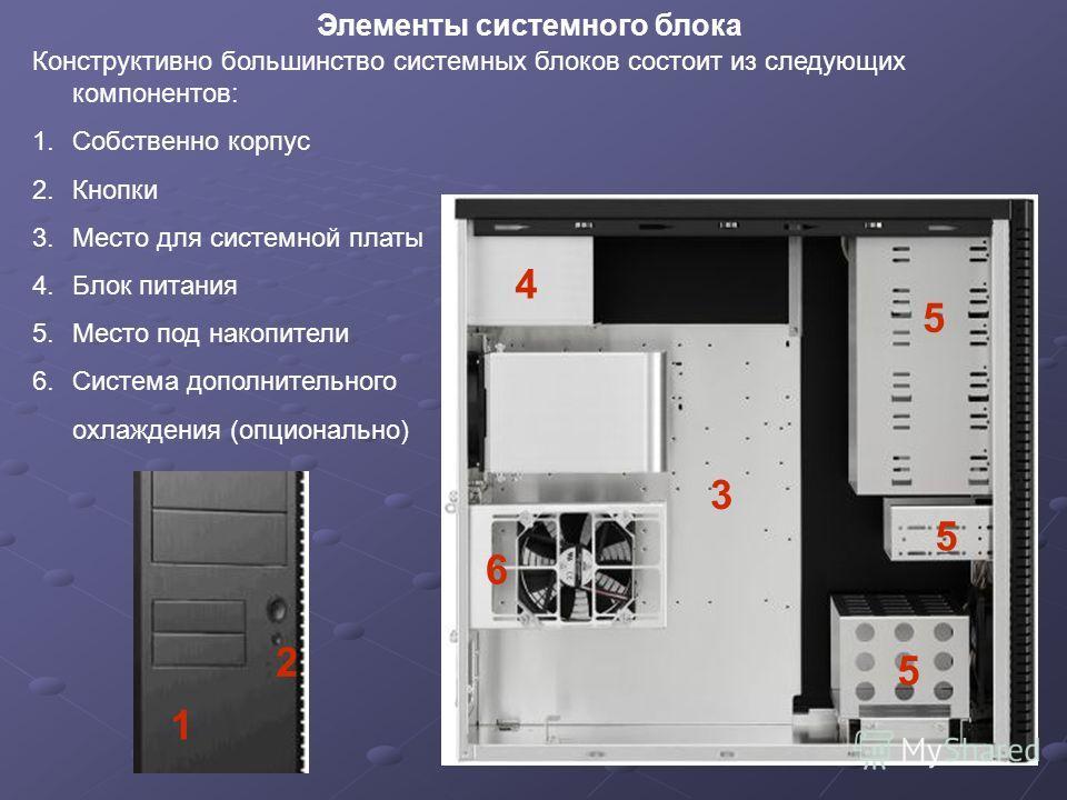 Элементы системного блока Конструктивно большинство системных блоков состоит из следующих компонентов: 1. Собственно корпус 2. Кнопки 3. Место для системной платы 4. Блок питания 5. Место под накопители 6. Система дополнительного охлаждения (опционал