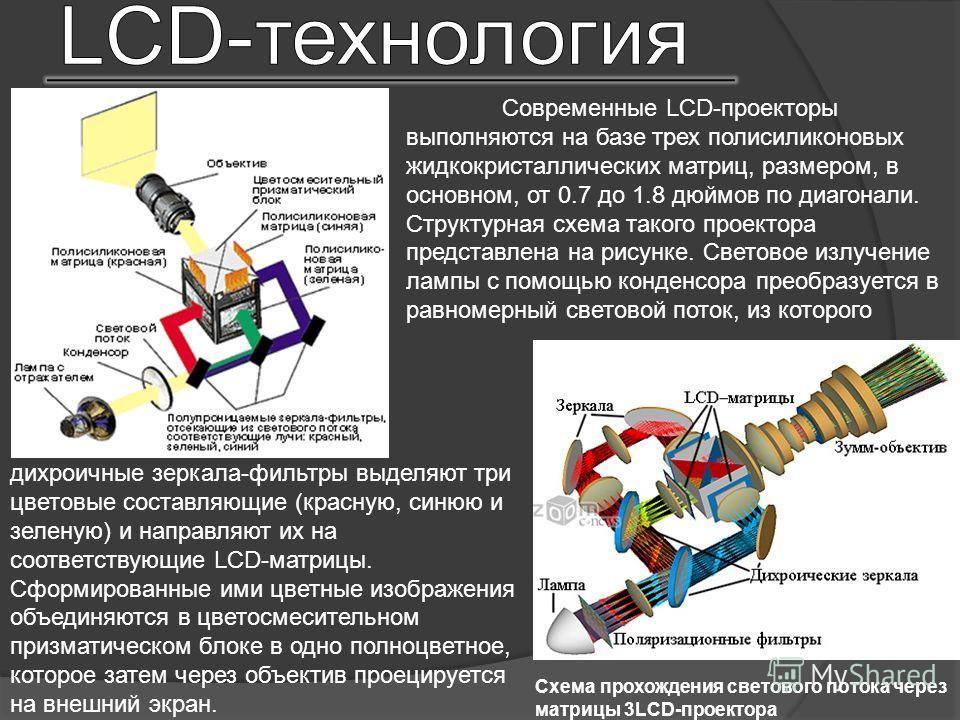 Схема прохождения светового потока через матрицы 3LCD-проектора Современные LCD-проекторы выполняются на базе трех поли силиконовых жидкокристаллических матриц, размером, в основном, от 0.7 до 1.8 дюймов по диагонали. Структурная схема такого проекто