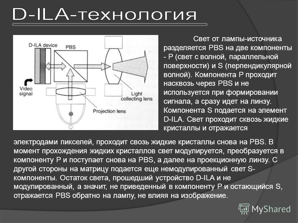Свет от лампы-источника разделяется PBS на две компоненты - P (свет с волной, параллельной поверхности) и S (перпендикулярной волной). Компонента P проходит насквозь через PBS и не используется при формировании сигнала, а сразу идет на линзу. Компоне