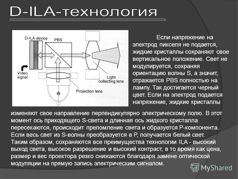Если напряжение на электрод пикселя не подается, жидкие кристаллы сохраняют свое вертикальное положение. Свет не модулируется, сохраняя ориентацию волны S, а значит, отражается PBS полностью на лампу. Так достигается черный цвет. Если на электрод под