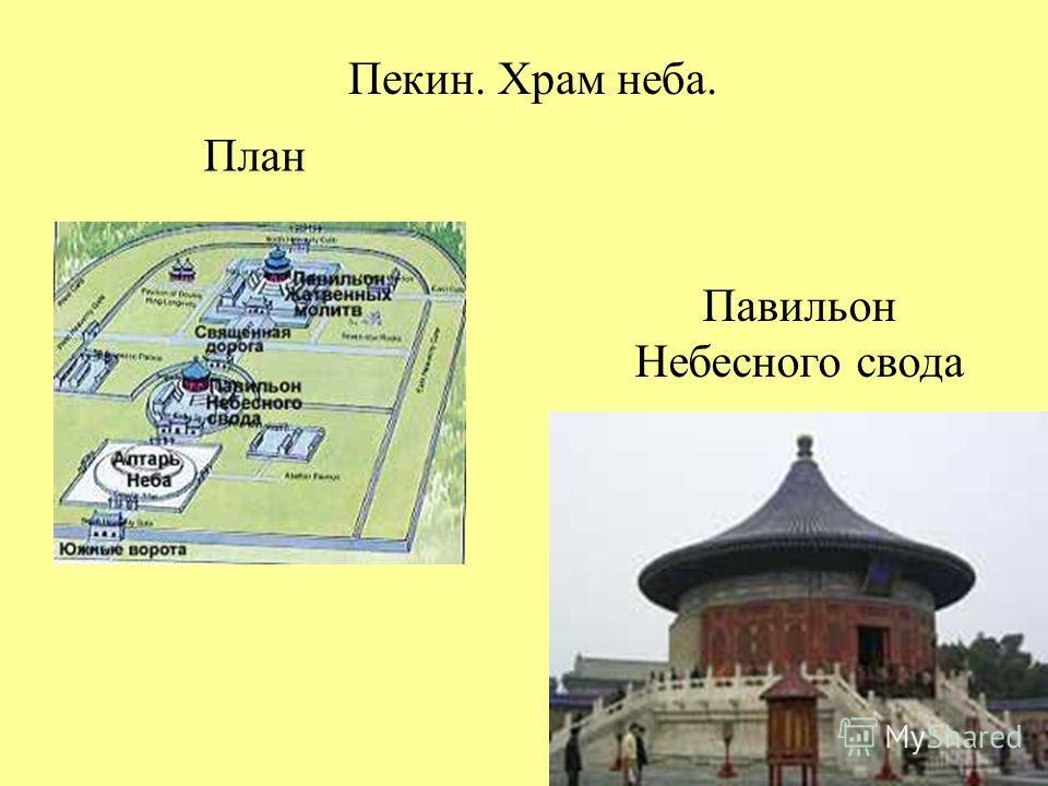 Пекин. Храм неба. План Павильон Небесного свода