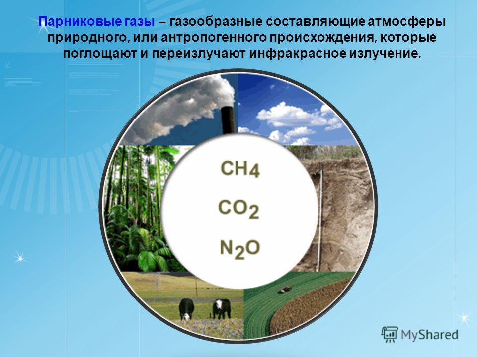 Парниковые газы – газообразные составляющие атмосферы природного, или антропогенного происхождения, которые поглощают и переизлучают инфракрасное излучение.