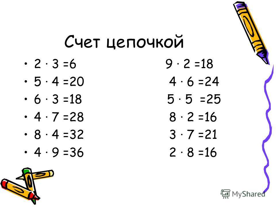 Счет цепочкой 2 3 =6 9 2 =18 5 4 =20 4 6 =24 6 3 =18 5 5 =25 4 7 =28 8 2 =16 8 4 =32 3 7 =21 4 9 =36 2 8 =16