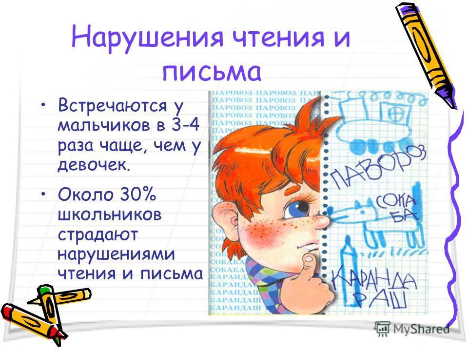 Нарушения чтения и письма Встречаются у мальчиков в 3-4 раза чаще, чем у девочек. Около 30% школьников страдают нарушениями чтения и письма