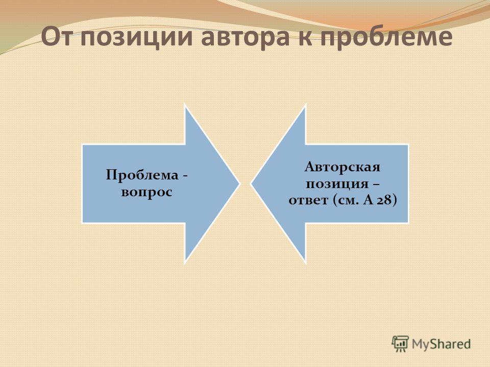 От позиции автора к проблеме Проблема - вопрос Авторская позиция – ответ (см. А 28)