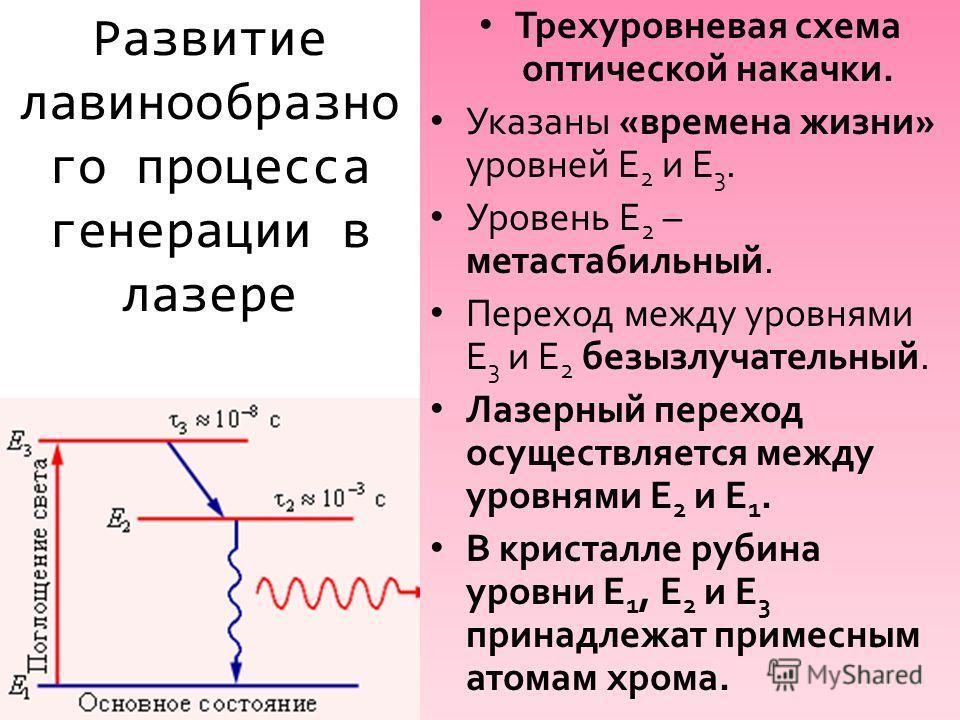 Развитие лавинообразно го процесса генерации в лазере Трехуровневая схема оптической накачки. Указаны «времена жизни» уровней E 2 и E 3. Уровень E 2 – метастабильный. Переход между уровнями E 3 и E 2 безызлучательный. Лазерный переход осуществляется