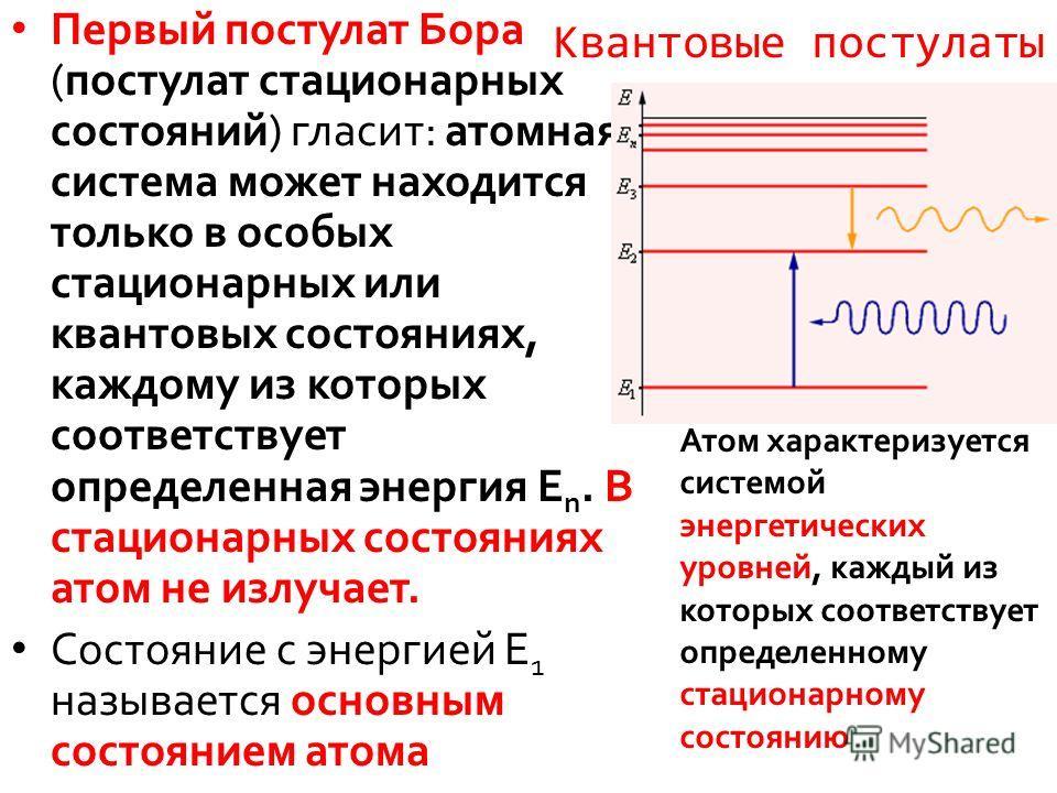 Квантовые постулаты Первый постулат Бора (постулат стационарных состояний) гласит: атомная система может находится только в особых стационарных или квантовых состояниях, каждому из которых соответствует определенная энергия E n. В стационарных состоя