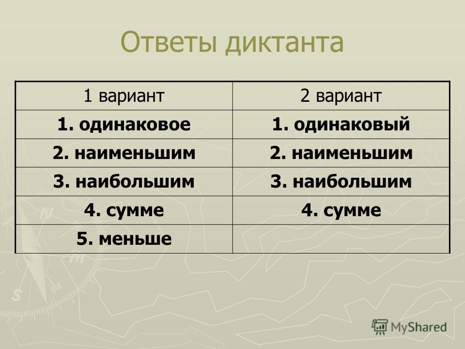 Ответы диктанта 1 вариант 2 вариант 1. одинаковое 1. одинаковый 2. наименьшим 3. наибольшим 4. сумме 5. меньше