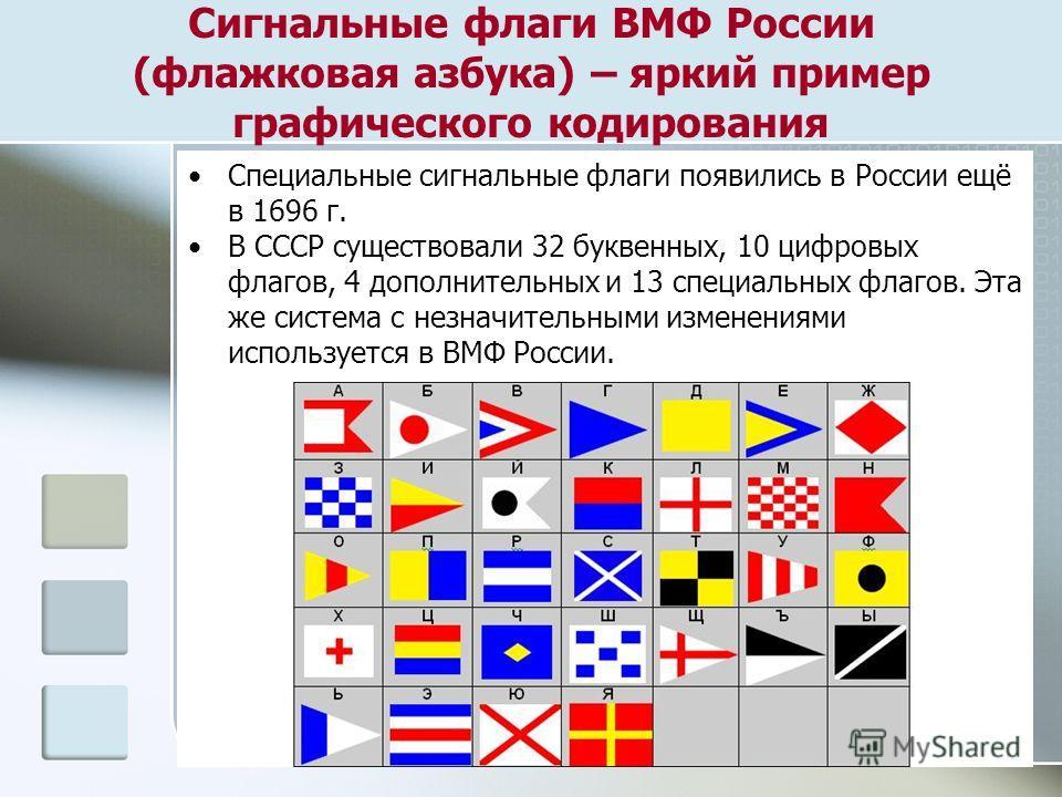 Сигнальные флаги ВМФ России (флажковая азбука) – яркий пример графического кодирования Специальные сигнальные флаги появились в России ещё в 1696 г. В СССР существовали 32 буквенных, 10 цифровых флагов, 4 дополнительных и 13 специальных флагов. Эта ж