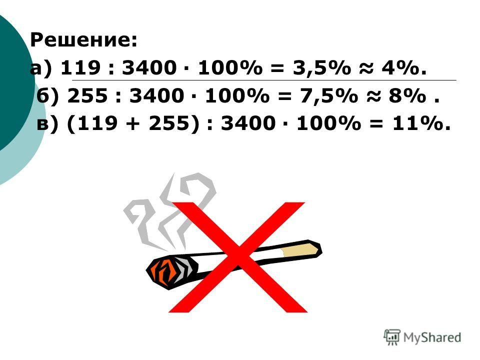 Решение: а) 119 : 3400 100% = 3,5% 4%. б) 255 : 3400 100% = 7,5% 8%. в) (119 + 255) : 3400 100% = 11%.