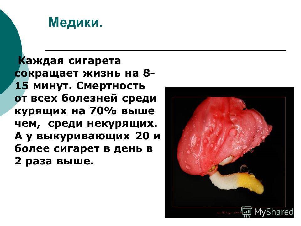 Медики. Каждая сигарета сокращает жизнь на 8- 15 минут. Смертность от всех болезней среди курящих на 70% выше чем, среди некурящих. А у выкуривающих 20 и более сигарет в день в 2 раза выше.