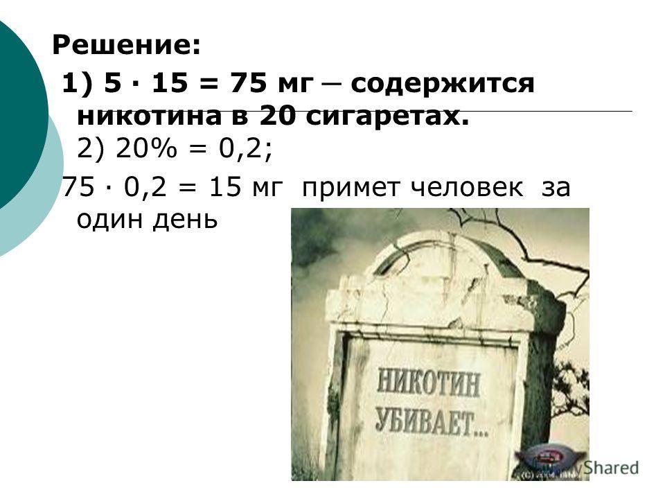 Решение: 1) 5 15 = 75 мг содержится никотина в 20 сигаретах. 2) 20% = 0,2; 75 0,2 = 15 мг примет человек за один день