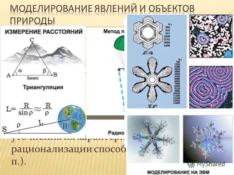 Моделирование, исследование объектов познания на их моделях; построение и изучение моделей реально существующих предметов и явлений (живых и неживых систем, инженерных конструкций, разнообразных процессов физических, химических, биологических, социал
