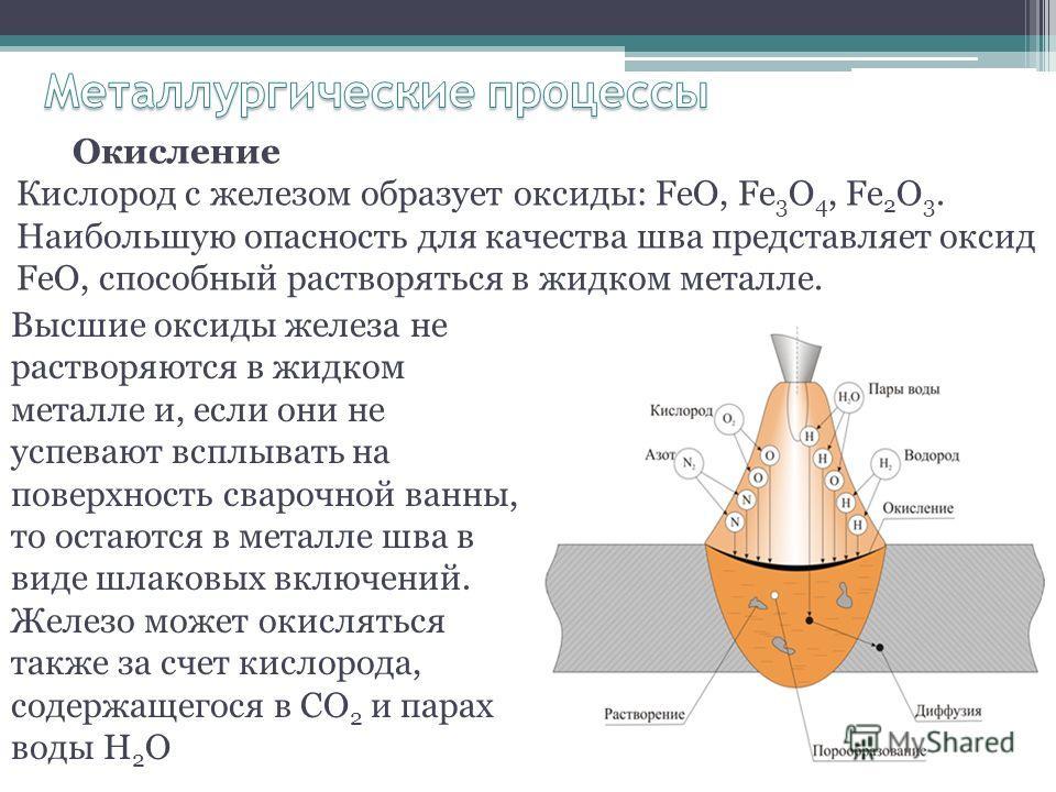 Окисление Кислород с железом образует оксиды: FeO, Fe 3 O 4, Fe 2 O 3. Наибольшую опасность для качества шва представляет оксид FeO, способный растворяться в жидком металле. Высшие оксиды железа не растворяются в жидком металле и, если они не успеваю