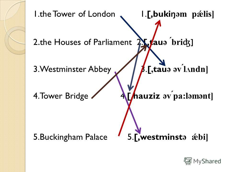 1. the Tower of London 1.[,buki ŋ əm pǽlis] 2. the Houses of Parliament 2.[,tau ə ́bri ʤ ] 3. Westminster Abbey 3.[, tau ə əv ́l Λ ndn] 4. Tower Bridge 4.[,hauziz əv ́pa:ləmənt] 5. Buckingham Palace 5.[,westminst ə ǽbi]