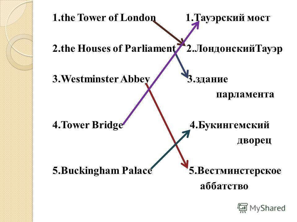 1. the Tower of London 1. Тауэрский мост 2. the Houses of Parliament 2. Лондонский Тауэр 3. Westminster Abbey 3. здание парламента 4. Tower Bridge 4. Букингемский дворец 5. Buckingham Palace 5. Вестминстерское аббатство