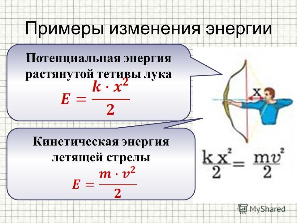 Примеры изменения энергии Потенциальная энергия растянутой тетивы лука Кинетическая энергия летящей стрелы