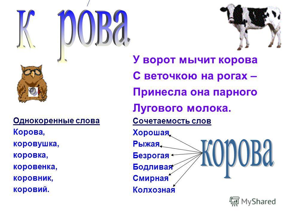 Однокоренные слова Корова, коровушка, коровка, коровенка, коровник, коровий. У ворот мычит корова С веточкою на рогах – Принесла она парного Лугового молока. Сочетаемость слов Хорошая Рыжая Безрогая Бодливая Смирная Колхозная