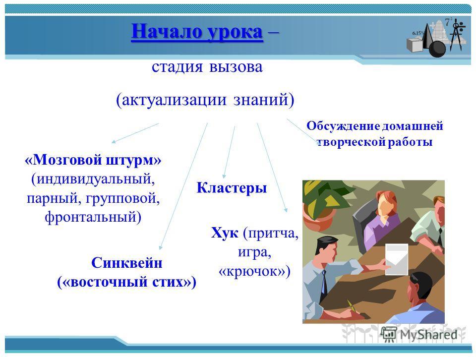 Начало урока – стадия вызова (актуализации знаний) Хук (притча, игра, «крючок») «Мозговой штурм» (индивидуальный, парный, групповой, фронтальный) Синквейн («восточный стих») Обсуждение домашней творческой работы Кластеры