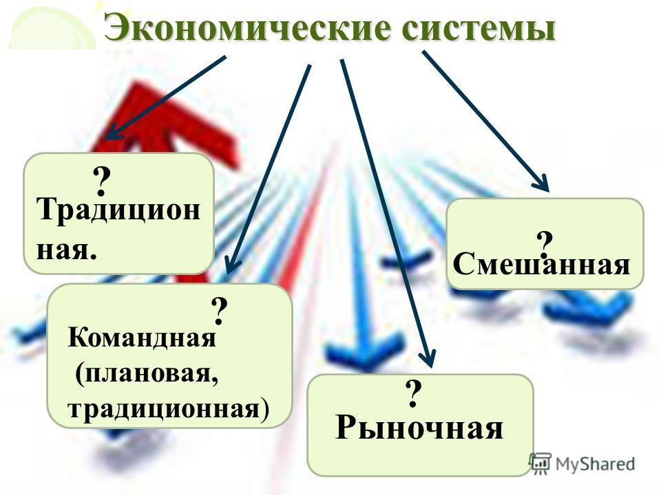 Экономические системы Рыночная ? ? Традицион ная. ? Командная (плановая, традиционная) ? Смешанная