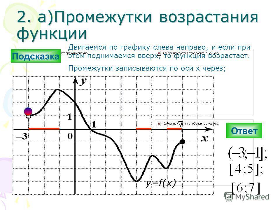 2. а)Промежутки возрастания функции Ответ y=f(x) Подсказка Двигаемся по графику слева направо, и если при этом поднимаемся вверх, то функция возрастает. Промежутки записываются по оси х через;