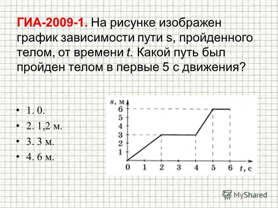 ГИА-2009-1. На рисунке изображен график зависимости пути s, пройденного телом, от времени t. Какой путь был пройден телом в первые 5 с движения? 1. 0. 2. 1,2 м. 3. 3 м. 4. 6 м.