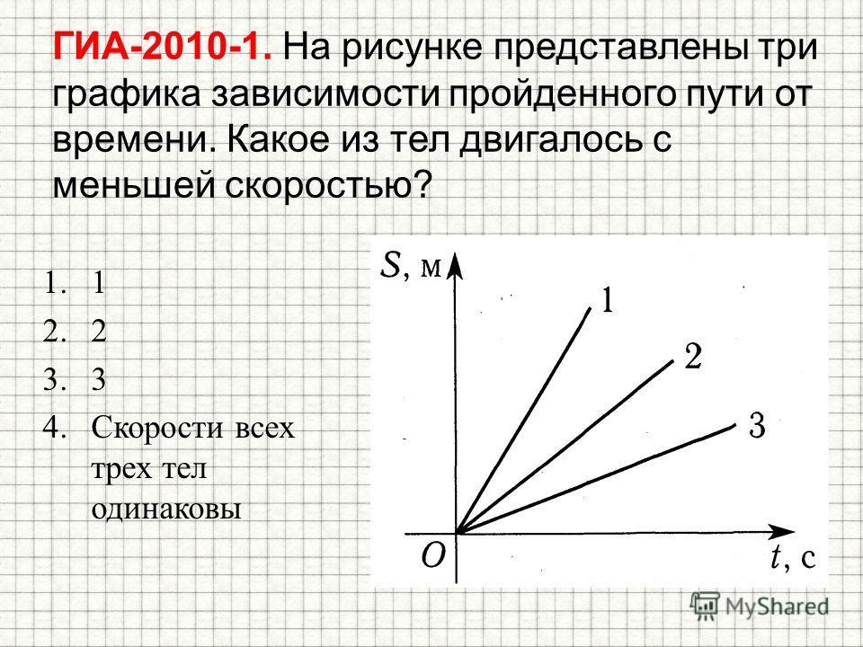 ГИА-2010-1. На рисунке представлены три графика зависимости пройденного пути от времени. Какое из тел двигалось с меньшей скоростью? 1.1 2.2 3.3 4. Скорости всех трех тел одинаковы