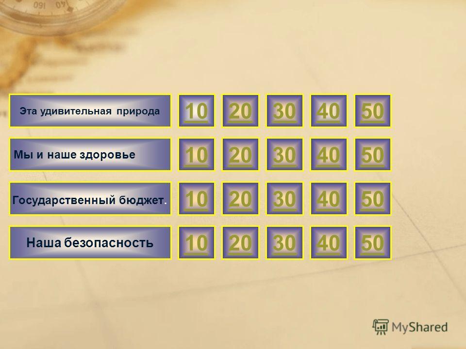 Интерактивная игра по окружающему миру 3 класс УМК «Школа России» «Повторяй-ка! » Учитель начальных классов МБОУ СОШ 3 г Рассказово, Тамбовская область РассказоваТ. И 2012 год