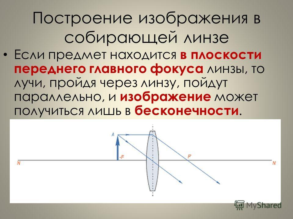 Построение изображения в собирающей линзе Если предмет находится в плоскости переднего главного фокуса линзы, то лучи, пройдя через линзу, пойдут параллельно, и изображение может получиться лишь в бесконечности.