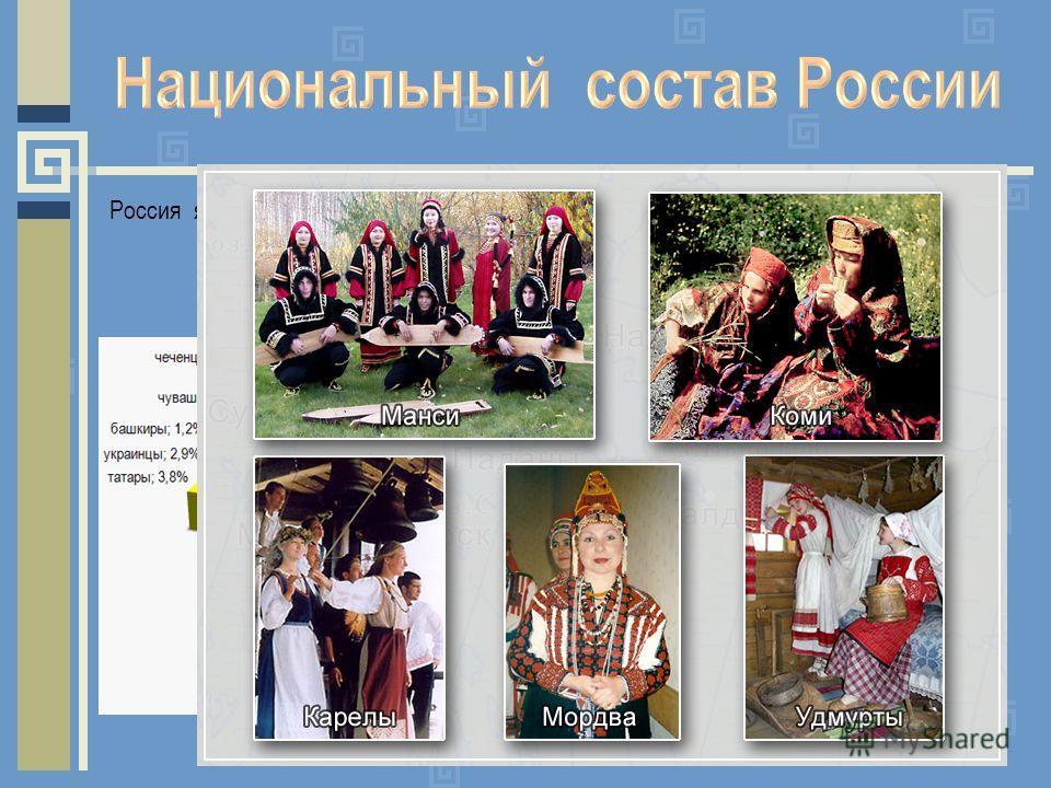 многонациональных Россия является одним из самых многонациональных государств мира. Национальный состав России (по данным переписи 2002 г.)