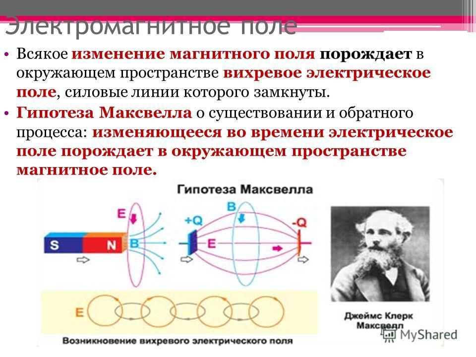 Электромагнитное поле Всякое изменение магнитного поля порождает в окружающем пространстве вихревое электрическое поле, силовые линии которого замкнуты. Гипотеза Максвелла о существовании и обратного процесса: изменяющееся во времени электрическое по