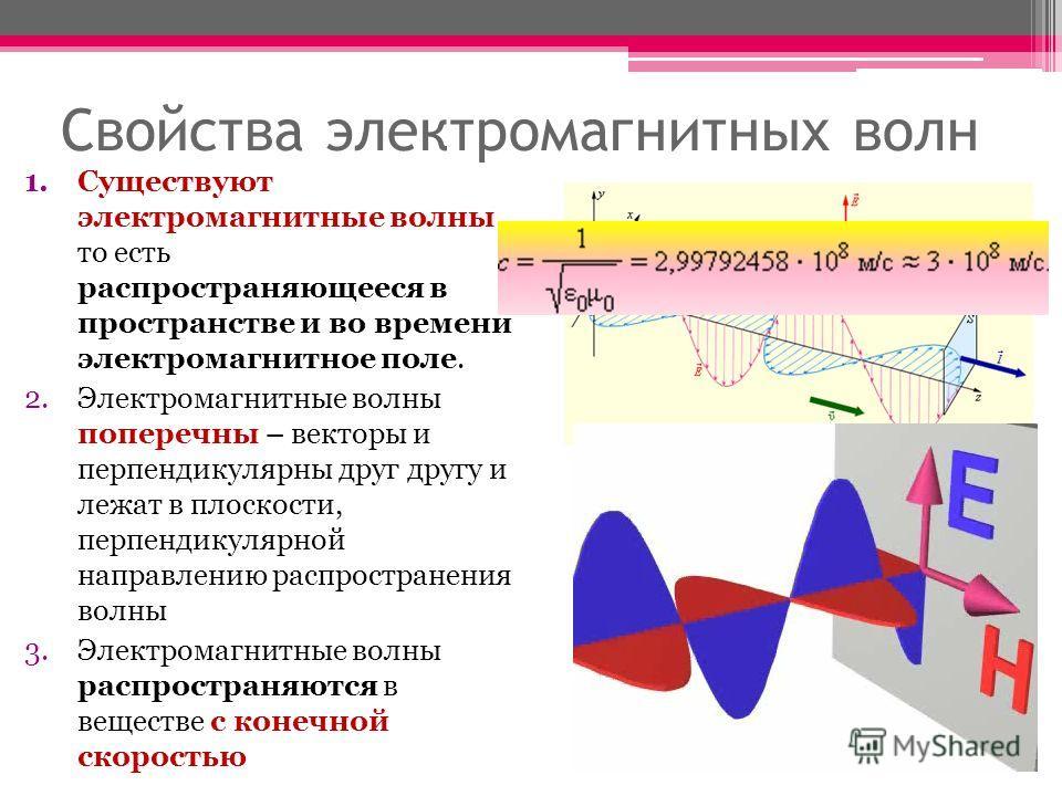Свойства электромагнитных волн 1. Существуют электромагнитные волны, то есть распространяющееся в пространстве и во времени электромагнитное поле. 2. Электромагнитные волны поперечны – векторы и перпендикулярны друг другу и лежат в плоскости, перпенд